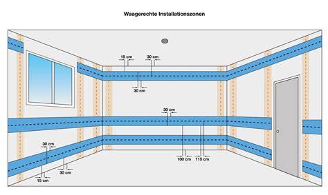 Elektroinstallation Kuche by Installationszonen Elektroinstallation Selber Machen In
