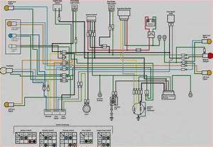 Diagrama De Cableado De La Motocicleta Luces De Peligro De La Motocicleta Diagrama De Cableado