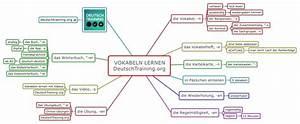 wie lerne ich schnell englisch vokabeln