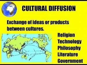 Stephen K. Sand... Cultural Diffusion