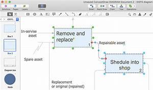 Creating A Idef0 Diagram