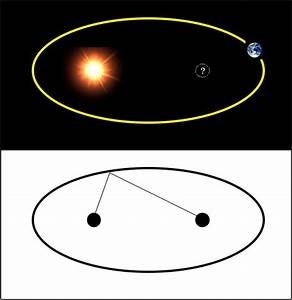Ellipsis in Earth Orbit - Pics about space