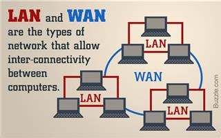 advantages and disadvantages of computer networks
