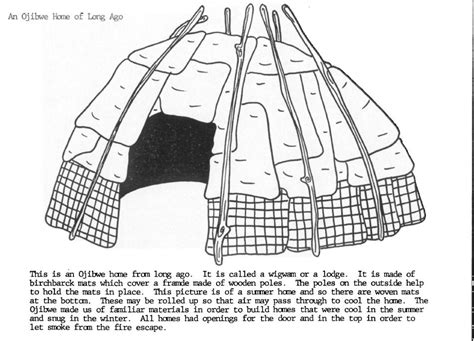 6 Images Of Native American Longhouse Coloring Pages