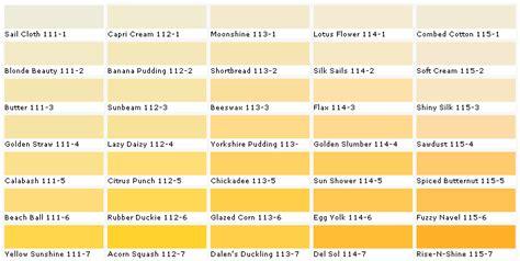 pittsburgh paints pittsburgh calabash yellow if i had