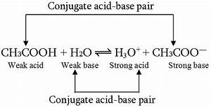 What do you mean by conjugate acid-base pair