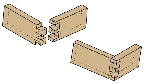 dovetail joint dovetail woodworking joints