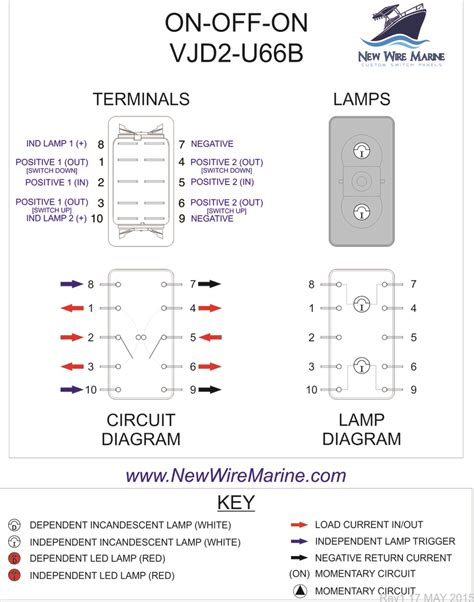 Carling Contura Rocker Switches Explained Page The