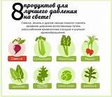 Зеленые яблоки при гипертонии