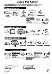Quick Use Guide  Clock Reset  Page 13   Playback A Tape