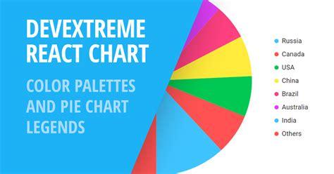 devextreme react chart color palettes  pie chart