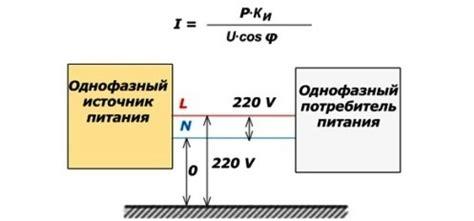 Расчет сечения кабеля по мощности и длине таблицы расчета сечения кабеля.