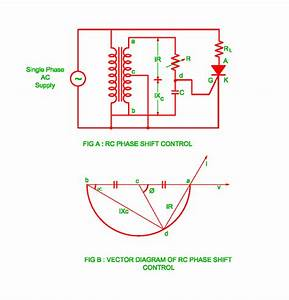 Rc Phase Shift Control