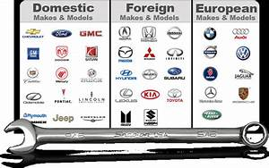 information about foreign automotive logos