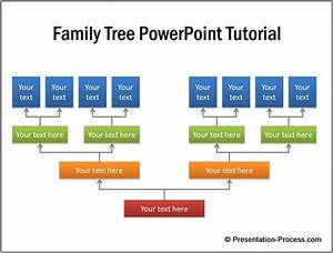 family tree powerpoint tutorial With powerpoint genealogy template