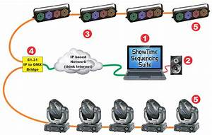 Simple Dmx Wiring Diagram