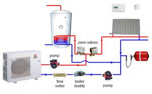Photos of Air Source Heat Pump Heating System