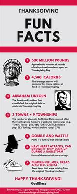 labels infographic thanksgiving facts