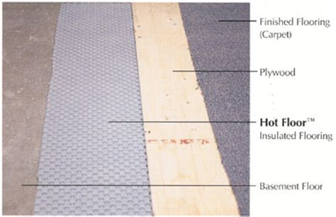 best carpet padding for concrete bat floor carpet vidalondon