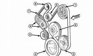 How To Reinstall Power Steering Belt In A Dodge Ram Pickup