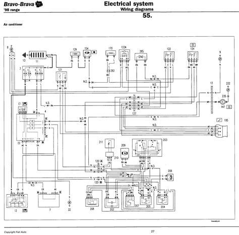 Fiat Ducato Wiring Diagram Download Source