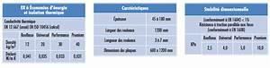 Resistance Thermique Isolant : airgreen isolants ~ Melissatoandfro.com Idées de Décoration