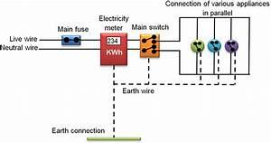 Domestic Electrical Wiring Circuits : domestic electric circuits ~ A.2002-acura-tl-radio.info Haus und Dekorationen