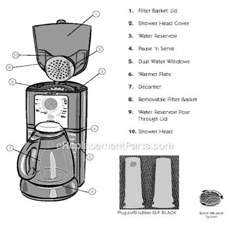 Mr. Coffee FTX27 Parts List and Diagram : eReplacementParts.com