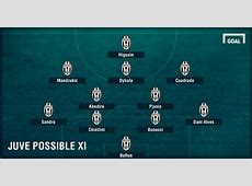 How Juventus and Barcelona could line up in Champions