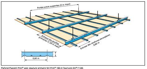 pose faux plafond placo maison travaux