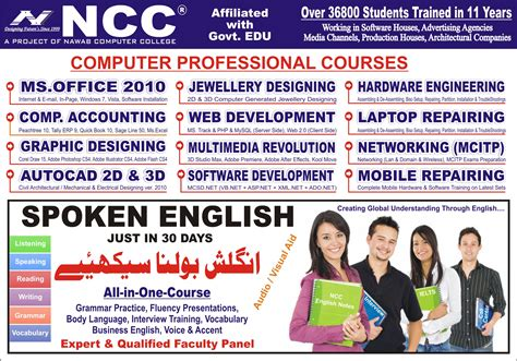 computer courses computer college in lahore computer courses in lahore