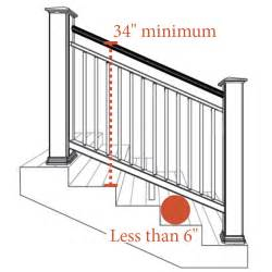 house plans with a porch deck railing guide railing faqs decksdirect