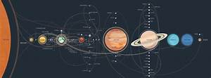 Sci Fi/Solar System Facebook Cover - Cover Abyss