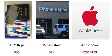 cost of iphone 5s tips in gte what is the exact cost of the iphone 5s