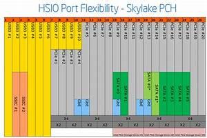 Skylake U0026 39 S Launch Chipset  Z170