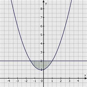 Rotationskörper Volumen Berechnen : rotationsk rper rotationsk rper fl che bestimmen mathelounge ~ Themetempest.com Abrechnung