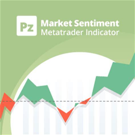 Free Market Sentiment Indicator for Metatrader (MT4/MT5)