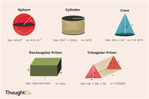 math formulas  basic shapes   figures