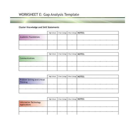 Download Bridge Child Template by 40 Gap Analysis Templates Exles Word Excel Pdf