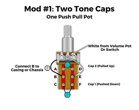 Push Pull Pots How They Work Wiring Mods More