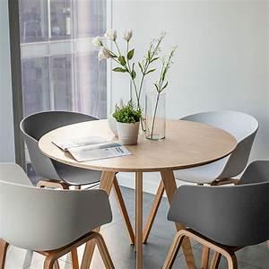Scandinavian, Table
