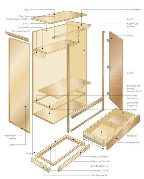 woodworking plans wardrobe  woodworking