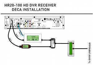 Hd Receiver Not Recognizing Hd Dvr