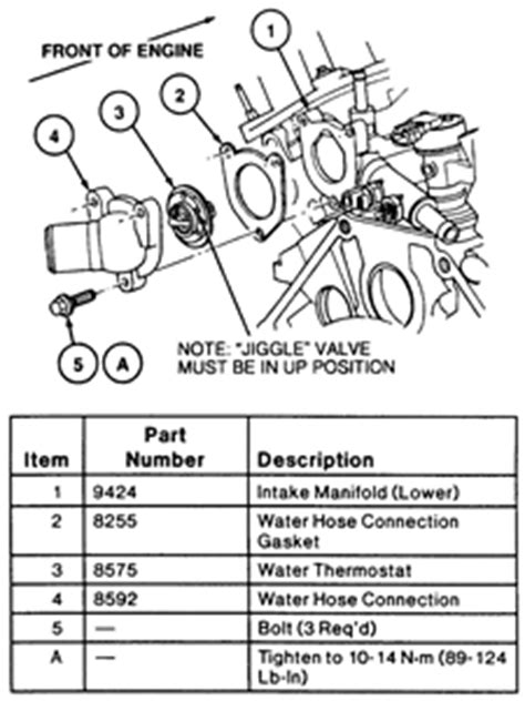 thermostat located   mercury sable