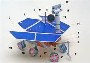 How to Make a Simple Model of the Mars Rover