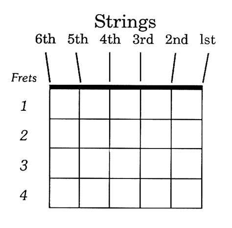 Basic Guitar Chord Charts