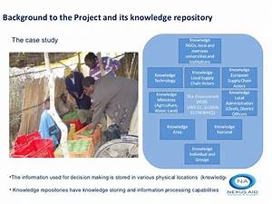 Tackling Climate Change A Knowledge Management Approach
