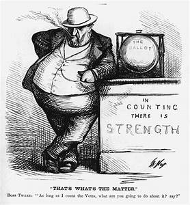 William Tweed - Boss of Tammany Hall