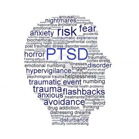 Post Traumatic Stress Disorder (ptsd) Treatment In