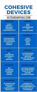Grammar Rules Chart